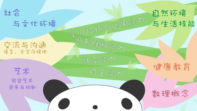 Berlinerbildungsprogramm- Chinesisch